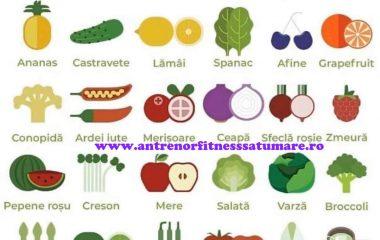 Alimente care ajută la slăbit